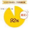 円グラフ2018年1月-3月